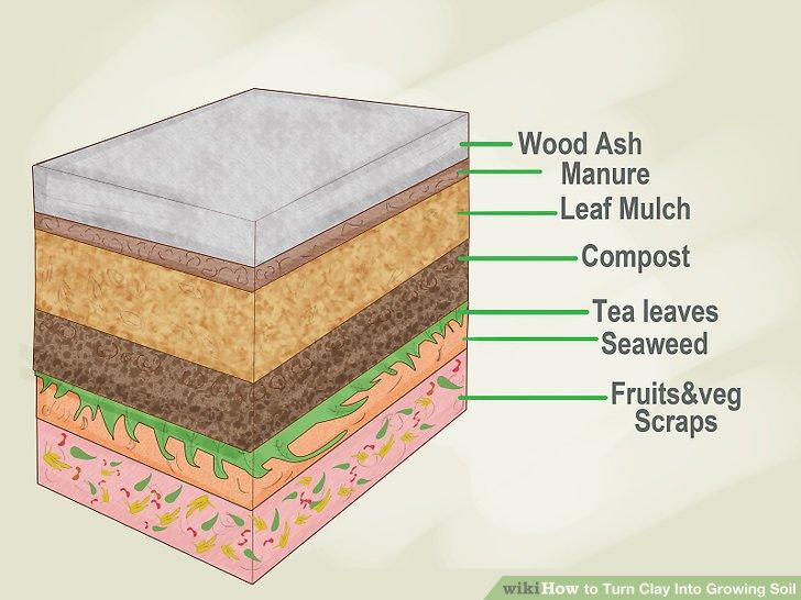 آموزش تبدیل خاک رس به خاک قابل کاشت مرحله  5